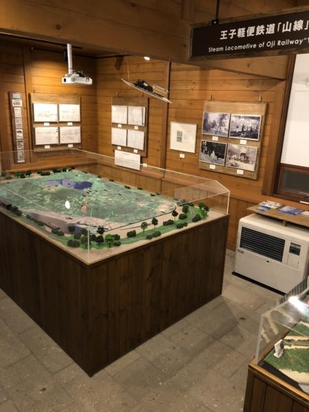 王子軽便鉄道ミュージアム 山線湖畔驛